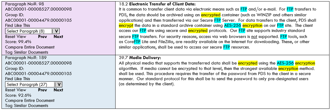 Locate similar paragraphs or clauses across thousands of documents
